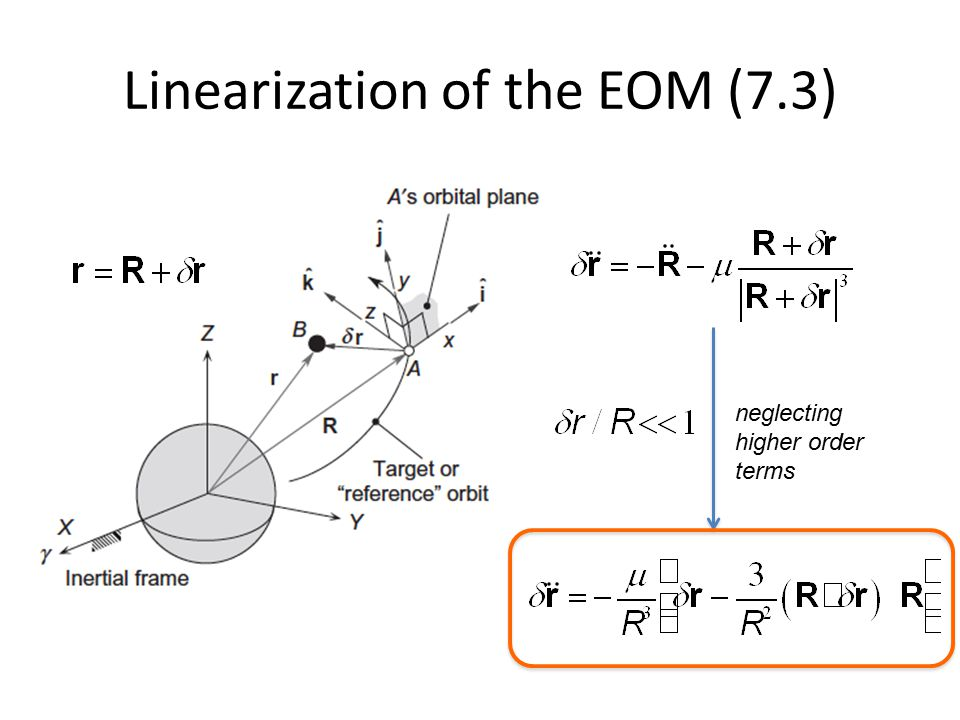 Linearization of the EOM (7.3) neglecting higher order terms
