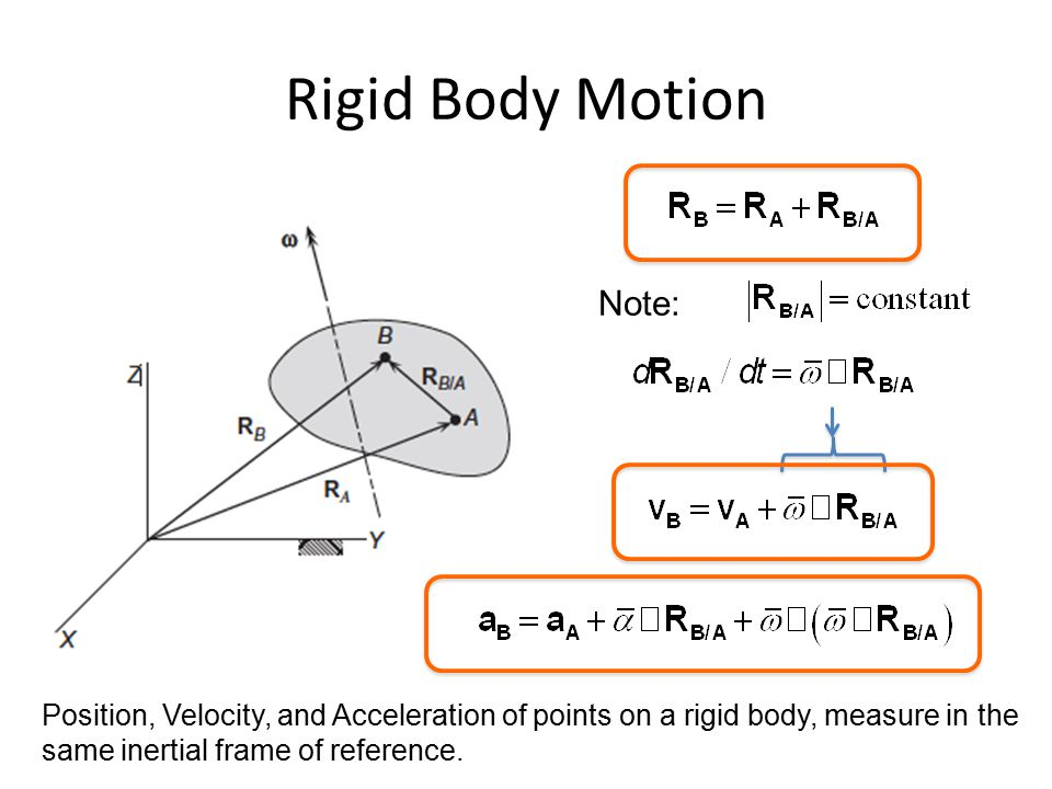 Rigid Body Motion Note: Position, Velocity, and Acceleration of points on a rigid body, measure in the same inertial frame of reference.