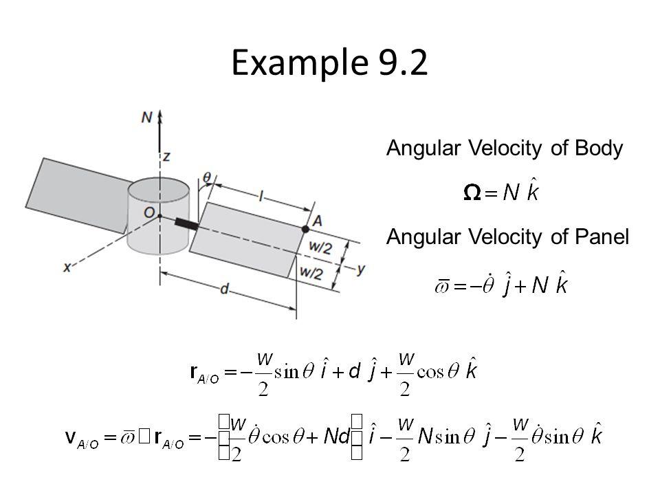 Example 9.2 Angular Velocity of Body Angular Velocity of Panel