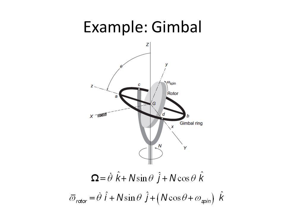 Example: Gimbal