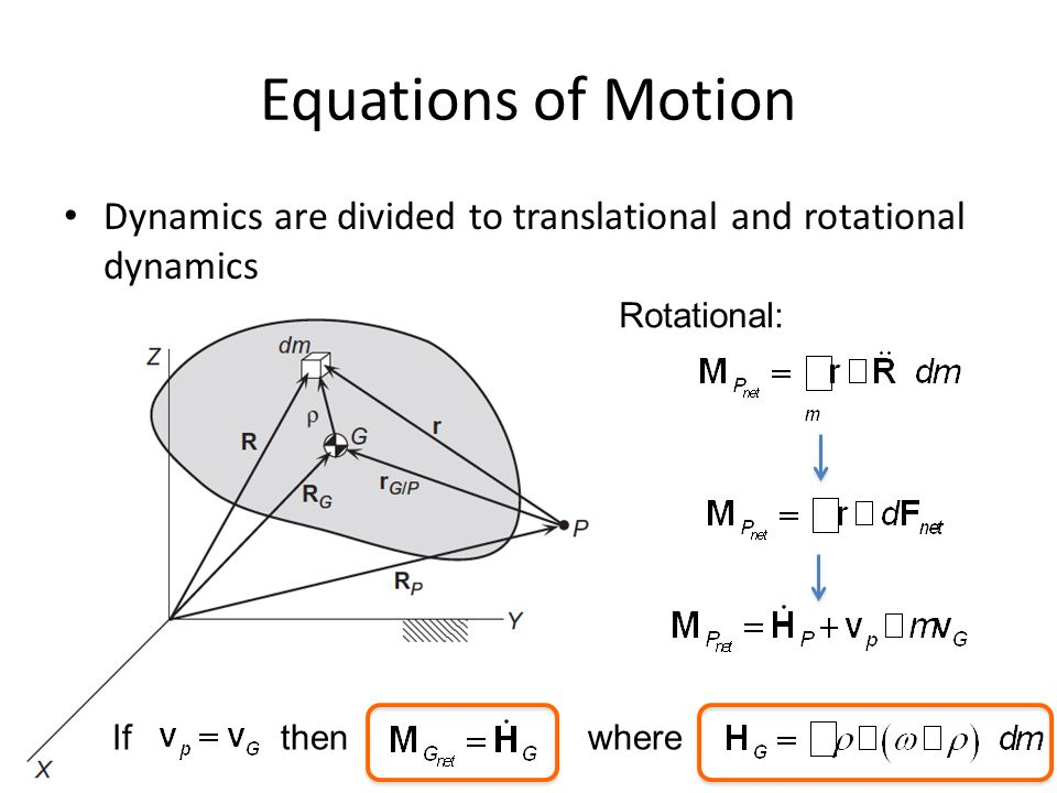 Equations of Motion Dynamics are divided to translational and rotational dynamics Rotational: If thenwhere