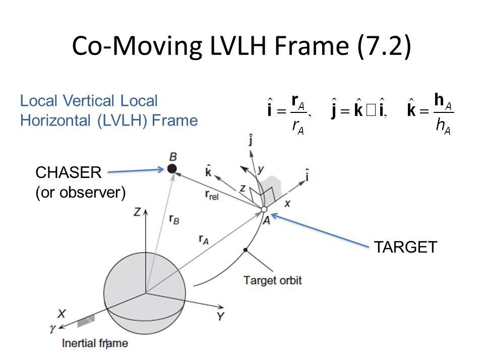 Co-Moving LVLH Frame (7.2) Local Vertical Local Horizontal (LVLH) Frame TARGET CHASER (or observer)