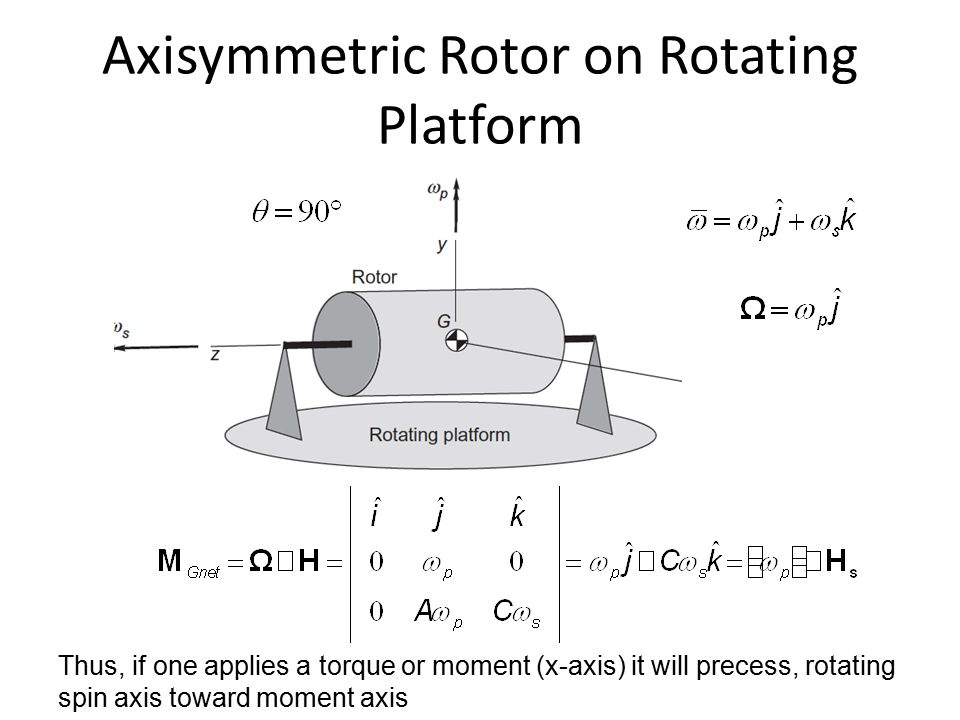 Axisymmetric Rotor on Rotating Platform Thus, if one applies a torque or moment (x-axis) it will precess, rotating spin axis toward moment axis