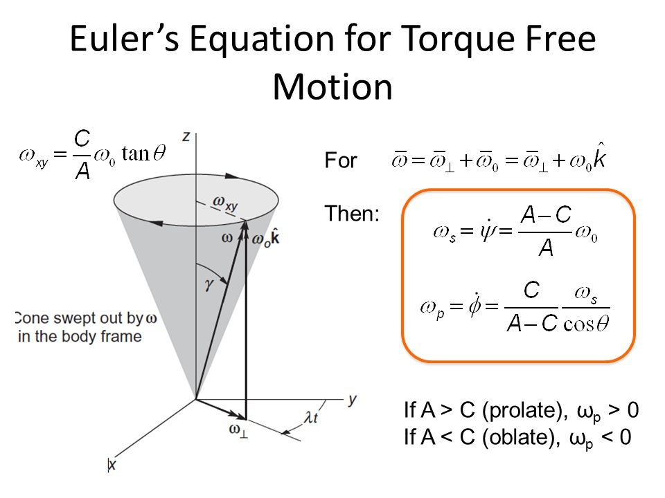 Euler's Equation for Torque Free Motion For Then: If A > C (prolate), ω p > 0 If A < C (oblate), ω p < 0