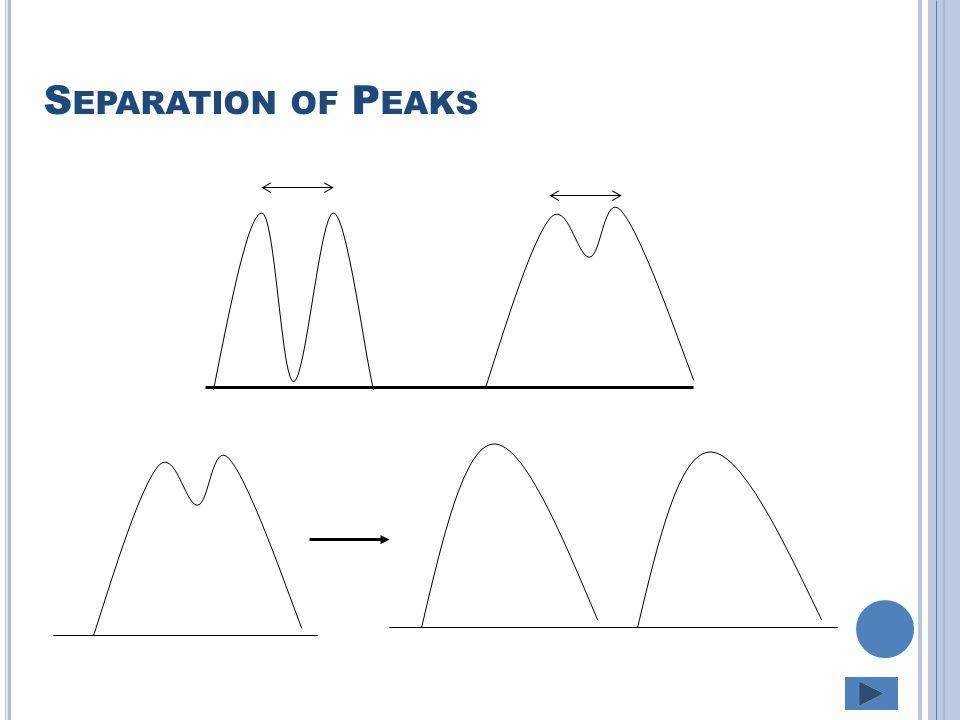 S EPARATION OF P EAKS
