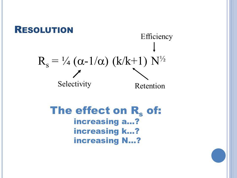 R ESOLUTION R s = ¼ (  -1/  ) (k/k+1) N ½ The effect on R s of: increasing a….