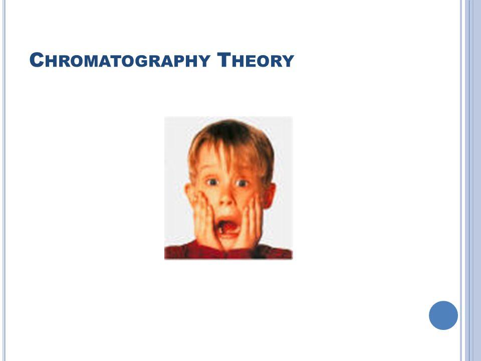 C HROMATOGRAPHY T HEORY