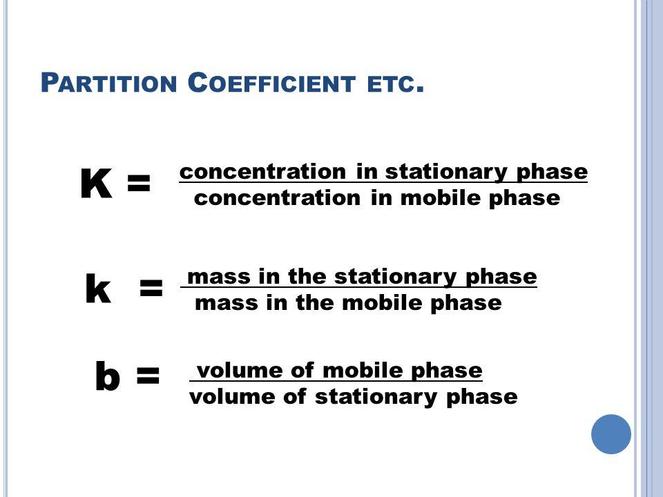 P ARTITION C OEFFICIENT ETC.