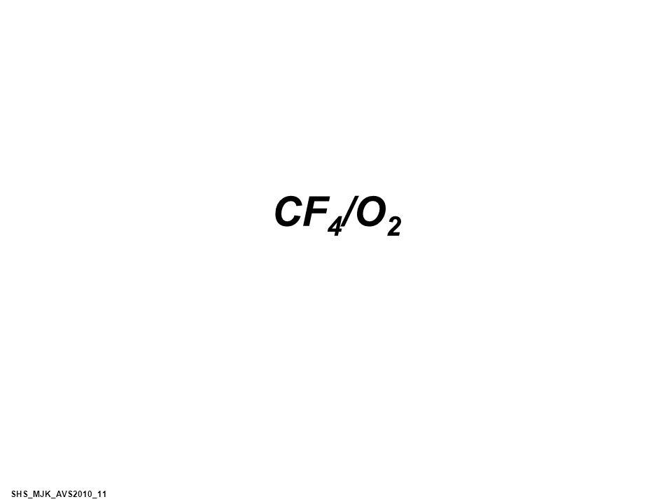 CF 4 /O 2 SHS_MJK_AVS2010_11