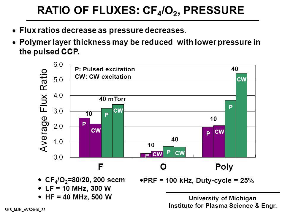 RATIO OF FLUXES: CF 4 /O 2, PRESSURE  Flux ratios decrease as pressure decreases.