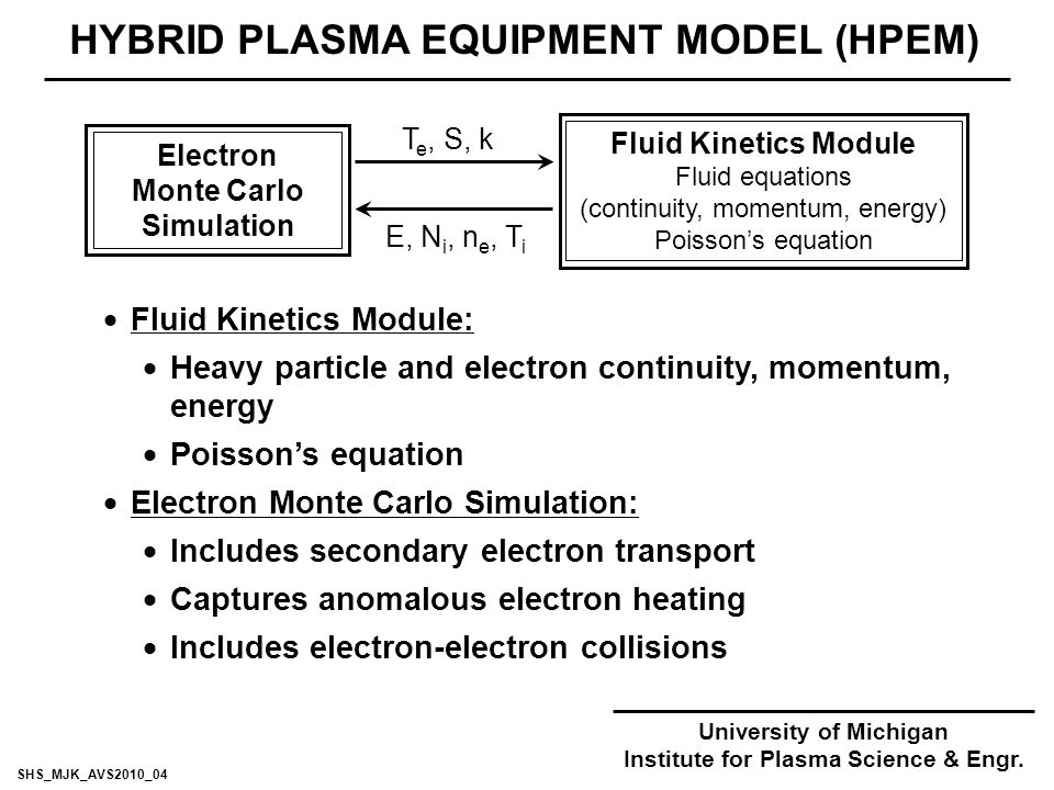 HYBRID PLASMA EQUIPMENT MODEL (HPEM)  Fluid Kinetics Module:  Heavy particle and electron continuity, momentum, energy  Poisson's equation  Electron Monte Carlo Simulation:  Includes secondary electron transport  Captures anomalous electron heating  Includes electron-electron collisions E, N i, n e, T i Fluid Kinetics Module Fluid equations (continuity, momentum, energy) Poisson's equation T e, S, k Electron Monte Carlo Simulation University of Michigan Institute for Plasma Science & Engr.