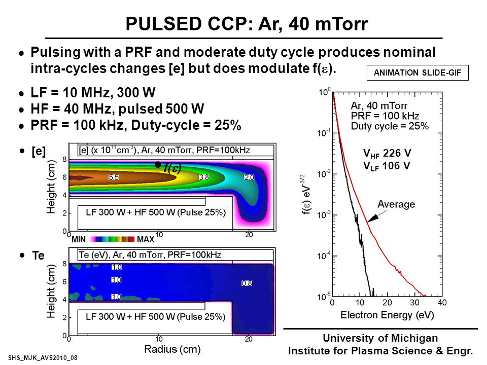 PULSED CCP: Ar, 40 mTorr University of Michigan Institute for Plasma Science & Engr.