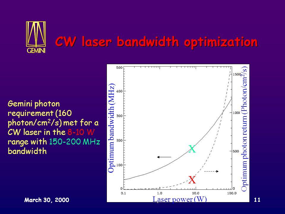 March 30, 2000SPIE conference, Munich11 Laser power (W) Optimum bandwidth (MHz) Optimum photon return (Photon/cm 2 /s) CW laser bandwidth optimization Gemini photon requirement (160 photon/cm 2 /s) met for a CW laser in the 8-10 W range with 150-200 MHz bandwidth X X
