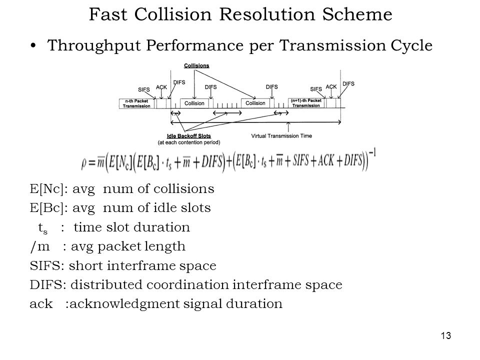 13 Fast Collision Resolution Scheme Throughput Performance per Transmission Cycle E[Nc]: avg num of collisions E[Bc]: avg num of idle slots t s : time slot duration /m : avg packet length SIFS: short interframe space DIFS: distributed coordination interframe space ack :acknowledgment signal duration