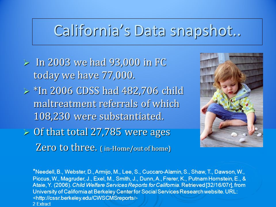 California's Data snapshot..  In 2003 we had 93,000 in FC today we have 77,000.