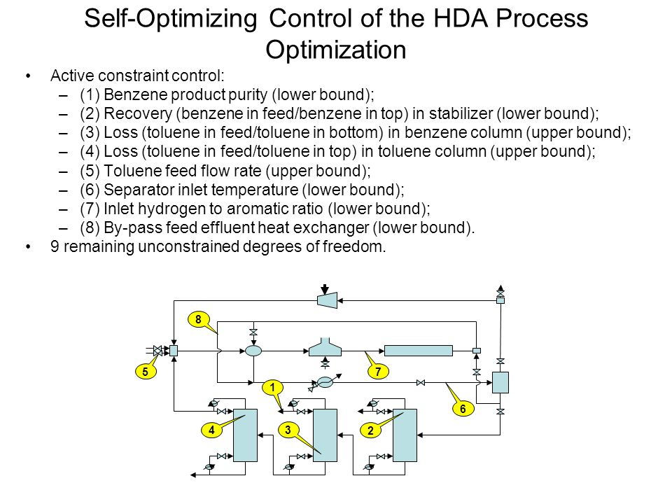 Self-Optimizing Control of the HDA Process Identification of Candidate Controlled Variables Candidate controlled variables: –Pressure differences; –Temperatures; –Compositions; –Heat duties; –Flow rates; –Combinations thereof.