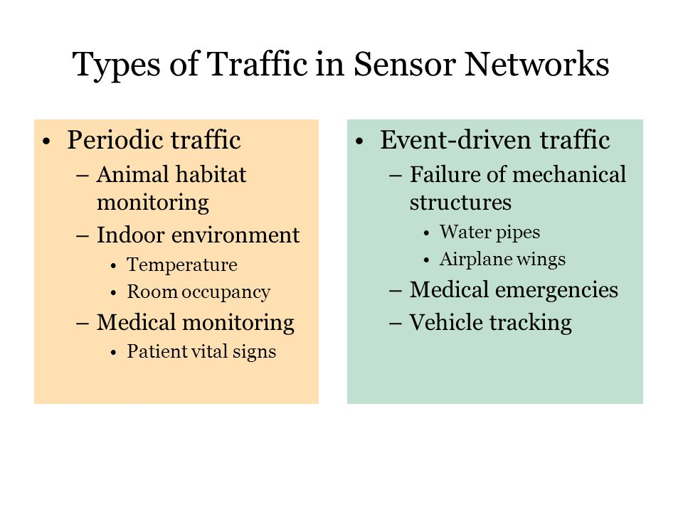 Types of Traffic in Sensor Networks Periodic traffic –Animal habitat monitoring –Indoor environment Temperature Room occupancy –Medical monitoring Patient vital signs Event-driven traffic –Failure of mechanical structures Water pipes Airplane wings –Medical emergencies –Vehicle tracking