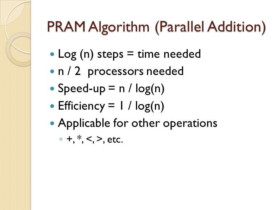 PRAM Algorithm (Parallel Addition) Log (n) steps = time needed n / 2 processors needed Speed-up = n / log(n) Efficiency = 1 / log(n) Applicable for ot