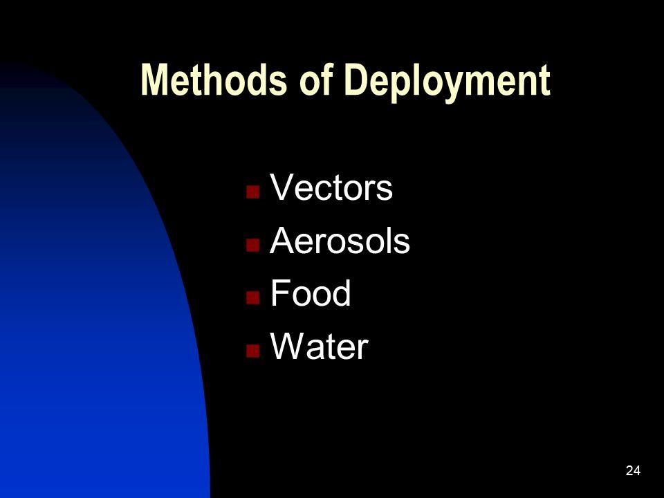 24 Methods of Deployment Vectors Aerosols Food Water