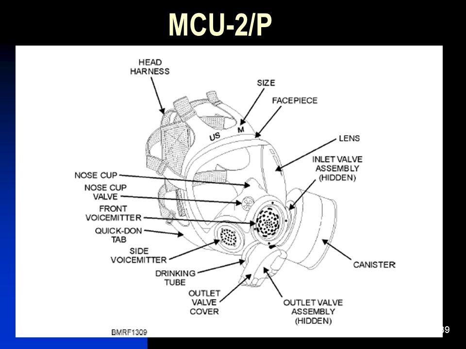 39 MCU-2/P