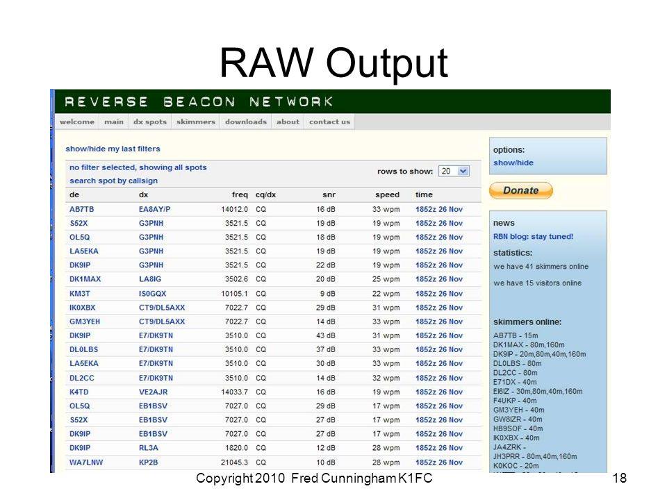 Copyright 2010 Fred Cunningham K1FC18 RAW Output