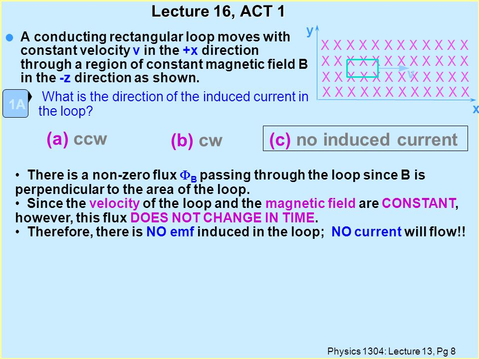Physics 1304: Lecture 13, Pg 28 Electric Generators and Motors Consider a loop of wire in a constant magnetic field.