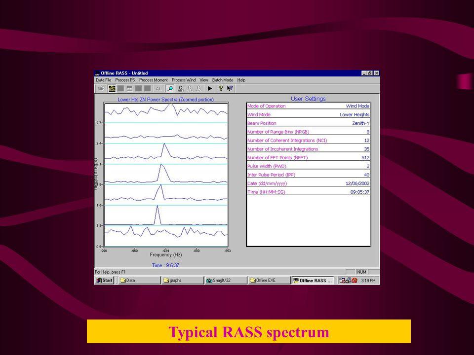 Typical RASS spectrum