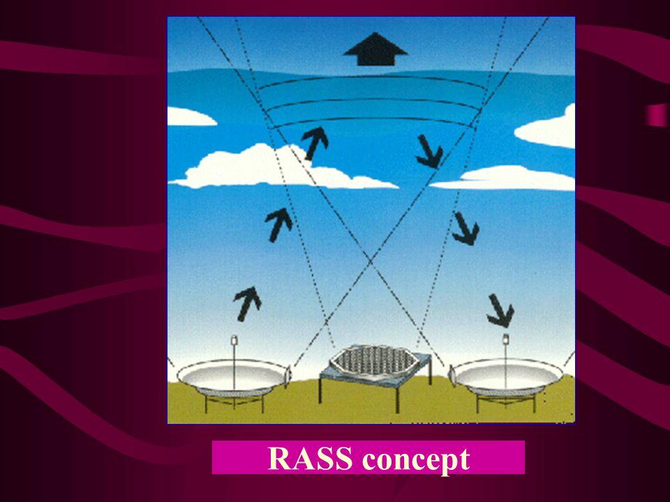RASS concept