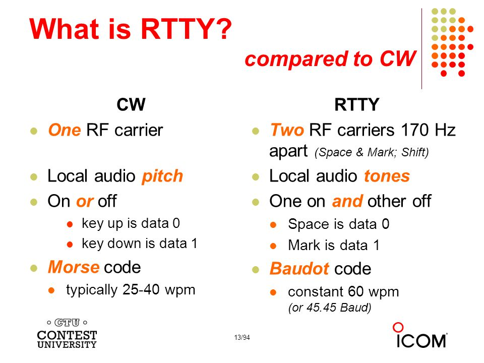 13/94 What is RTTY.