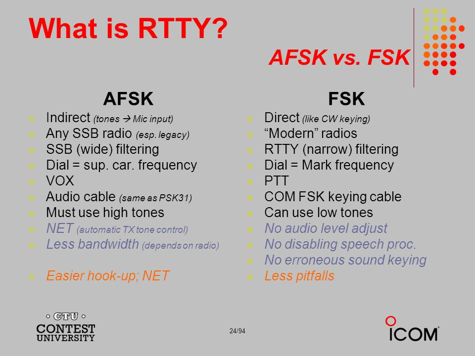 24/94 What is RTTY.AFSK vs.
