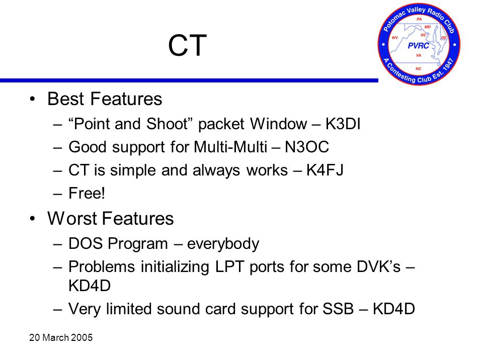 """20 March 2005 CT Best Features –""""Point and Shoot"""" packet Window – K3DI –Good support for Multi-Multi – N3OC –CT is simple and always works – K4FJ –Fre"""