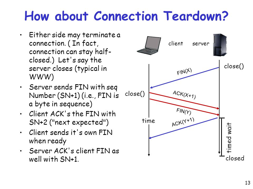 13 How about Connection Teardown.Either side may terminate a connection.