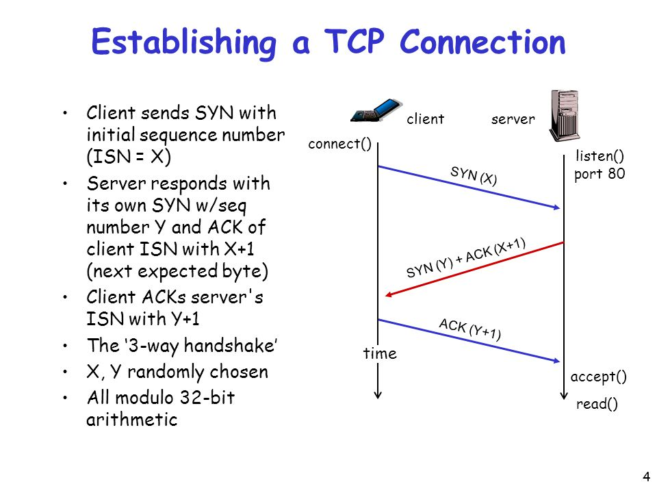 4 Establishing a TCP Connection Client sends SYN with initial sequence number (ISN = X) Server responds with its own SYN w/seq number Y and ACK of client ISN with X+1 (next expected byte) Client ACKs server s ISN with Y+1 The '3-way handshake' X, Y randomly chosen All modulo 32-bit arithmetic client SYN (X) server SYN (Y) + ACK (X+1) ACK (Y+1) connect() listen() port 80 accept() read() time