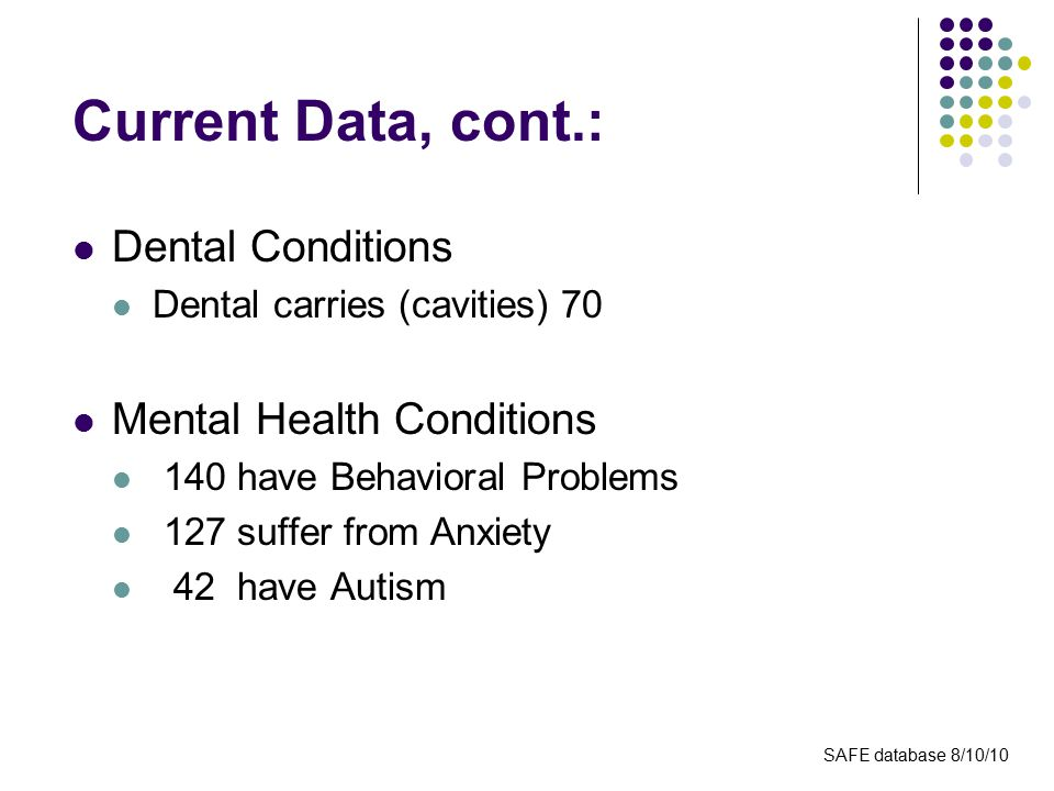 Dental Conditions Dental carries (cavities) 70 Mental Health Conditions 140 have Behavioral Problems 127 suffer from Anxiety 42 have Autism SAFE database 8/10/10 Current Data, cont.:
