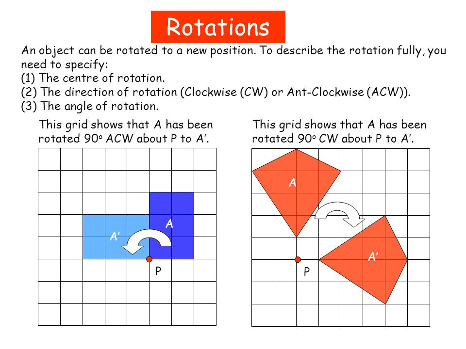 Intro Rotations An object can be rotated to a new position.