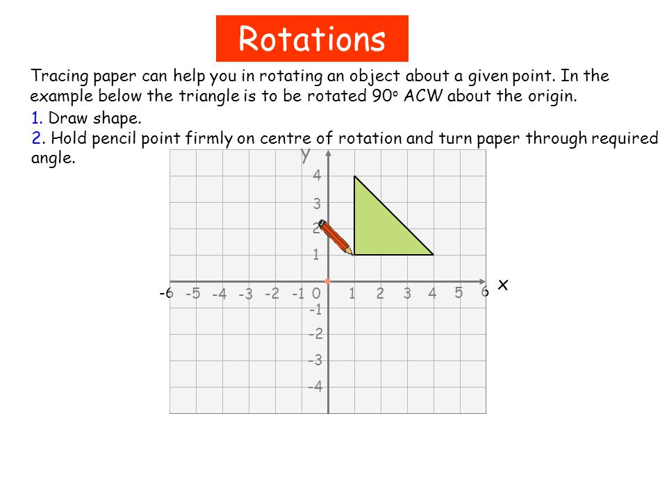 Rotations Tracing paper can help you in rotating an object about a given point.