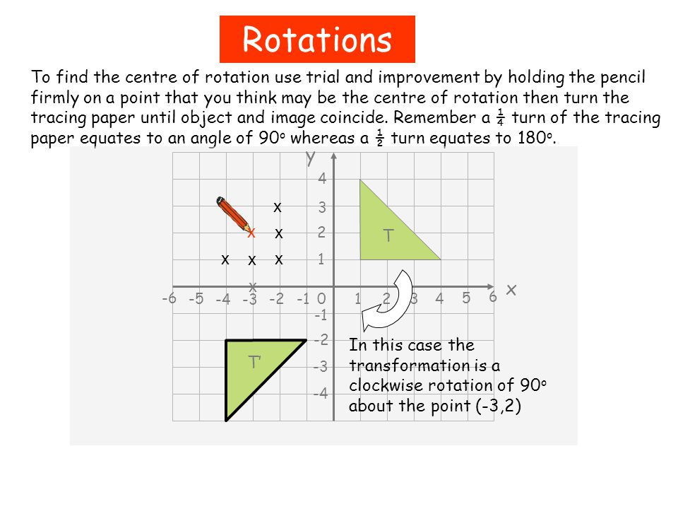 Rotations To find the centre of rotation use trial and improvement by holding the pencil firmly on a point that you think may be the centre of rotation then turn the tracing paper until object and image coincide.