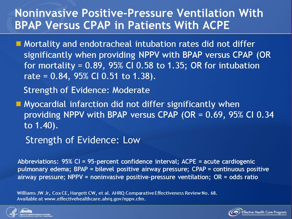  Mortality and endotracheal intubation rates did not differ significantly when providing NPPV with BPAP versus CPAP (OR for mortality = 0.89, 95% CI