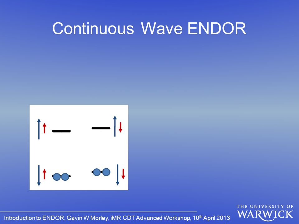 Introduction to ENDOR, Gavin W Morley, iMR CDT Advanced Workshop, 10 th April 2013 Continuous Wave ENDOR