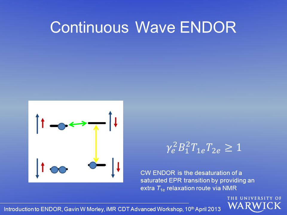 Introduction to ENDOR, Gavin W Morley, iMR CDT Advanced Workshop, 10 th April 2013 Continuous Wave ENDOR CW ENDOR is the desaturation of a saturated E