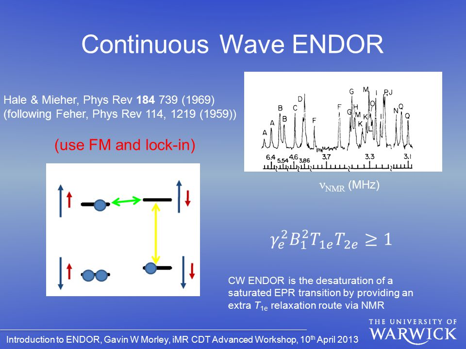 Introduction to ENDOR, Gavin W Morley, iMR CDT Advanced Workshop, 10 th April 2013 Continuous Wave ENDOR Hale & Mieher, Phys Rev 184 739 (1969) (follo