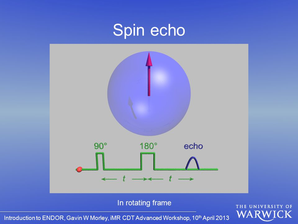 Introduction to ENDOR, Gavin W Morley, iMR CDT Advanced Workshop, 10 th April 2013 Spin echo In rotating frame