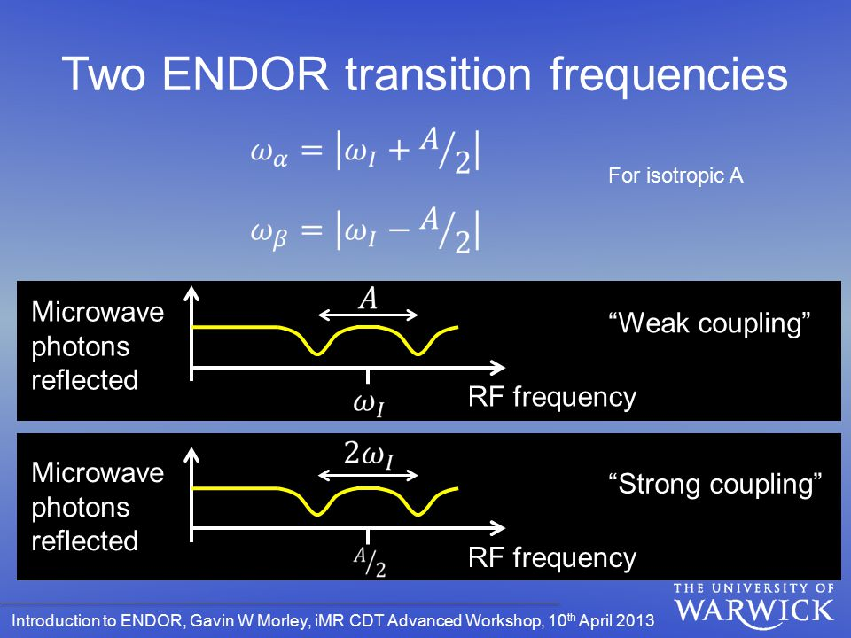 Introduction to ENDOR, Gavin W Morley, iMR CDT Advanced Workshop, 10 th April 2013 Microwave photons reflected RF frequency Two ENDOR transition frequ
