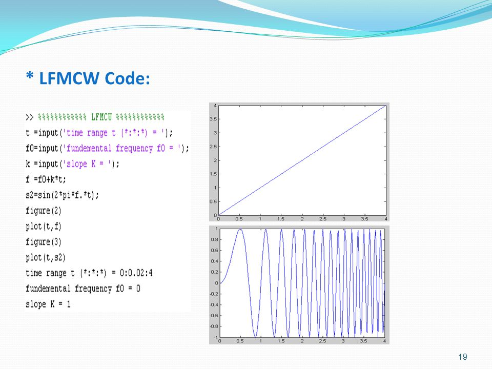 * LFMCW Code: 19