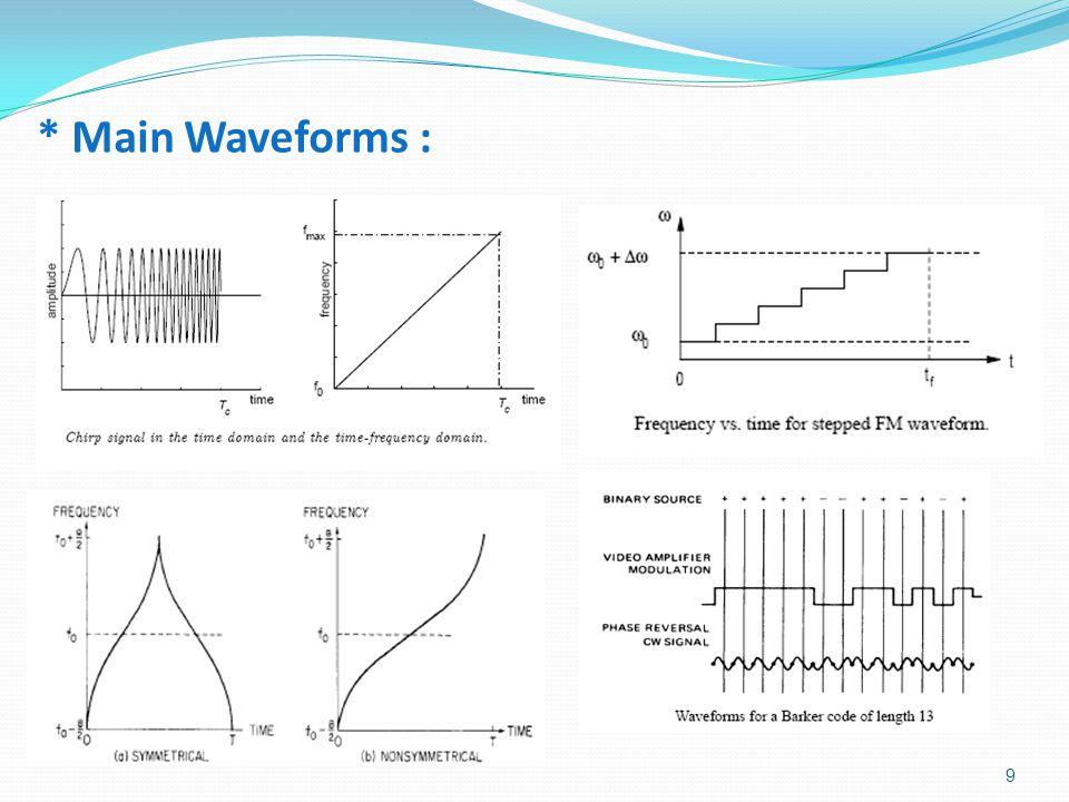 * Main Waveforms : 9