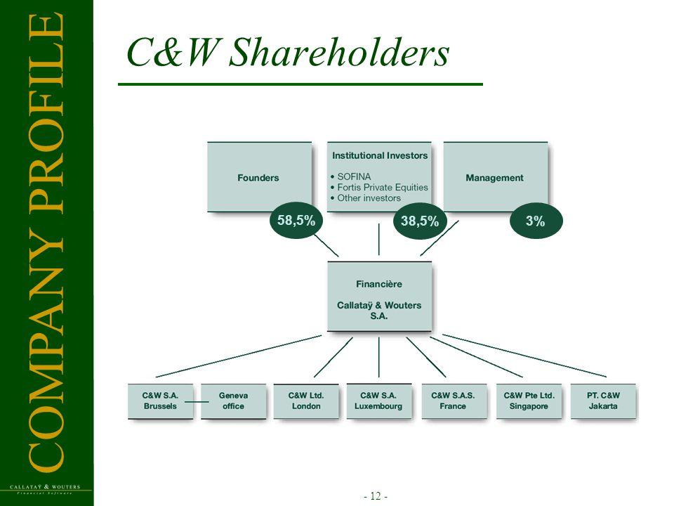 - 12 - C&W Shareholders 58,5% 38,5% 3% COMPANY PROFILE