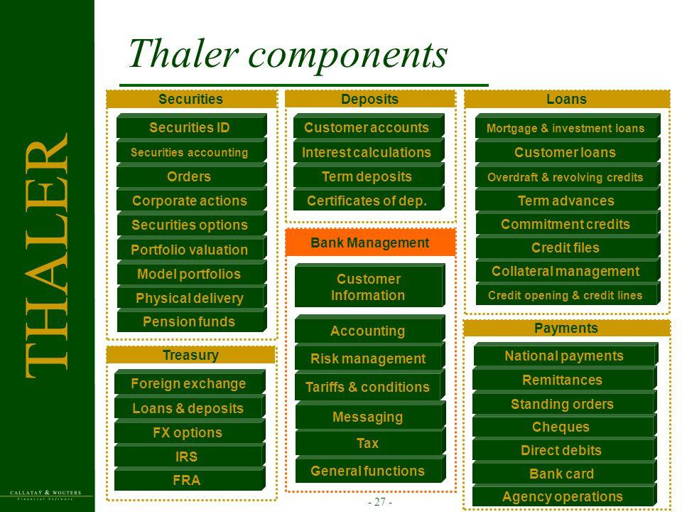 - 27 - Thaler components Certificates of dep.