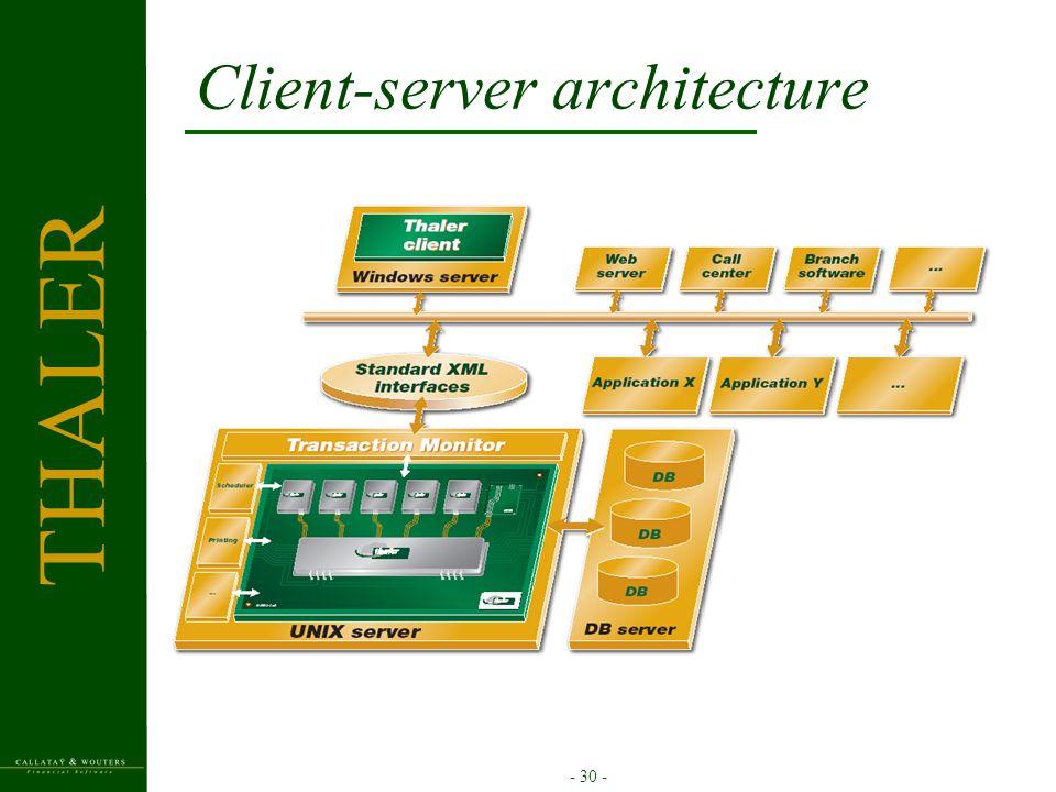- 30 - Client-server architecture Network TCP/IP THALER