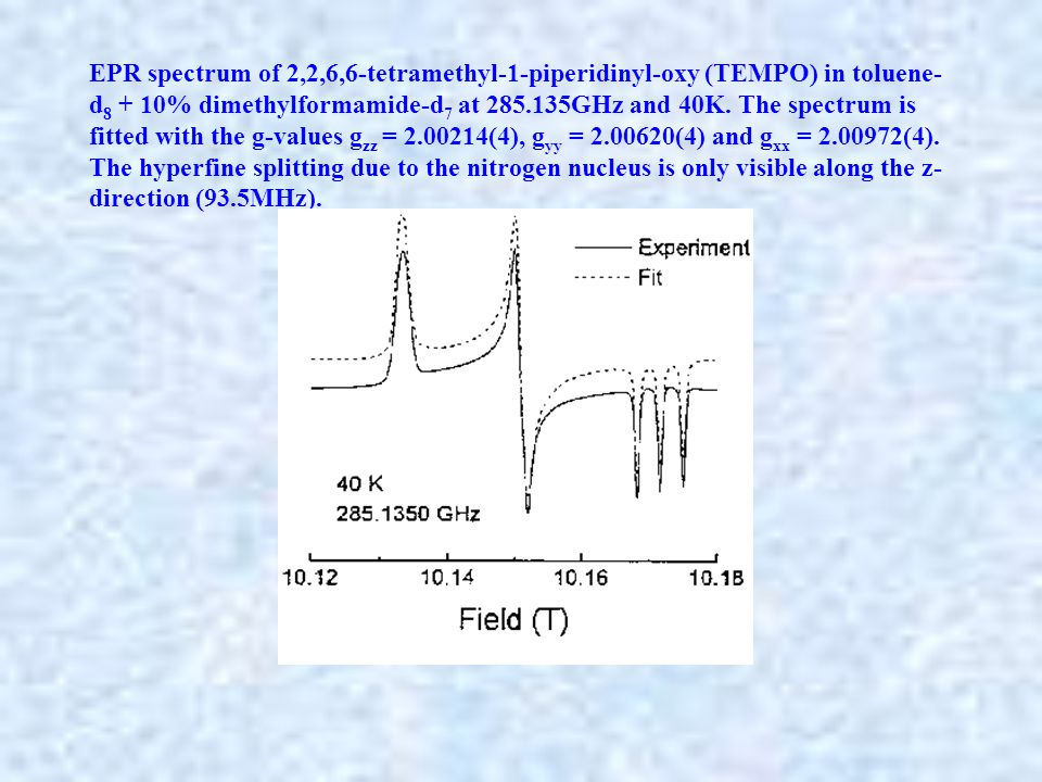 EPR spectrum of 2,2,6,6-tetramethyl-1-piperidinyl-oxy (TEMPO) in toluene- d 8 + 10% dimethylformamide-d 7 at 285.135GHz and 40K. The spectrum is fitte