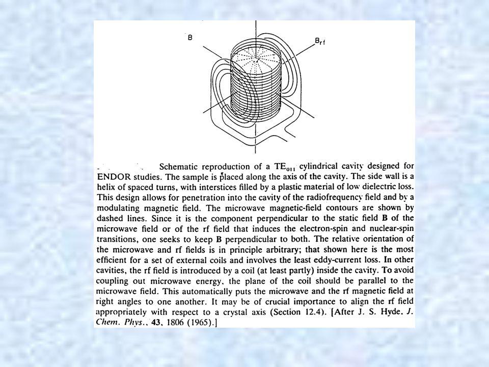 S =, I = Case.Isotropic spin Hamiltonian H = g b  B Sz - gn b B Iz + A S.